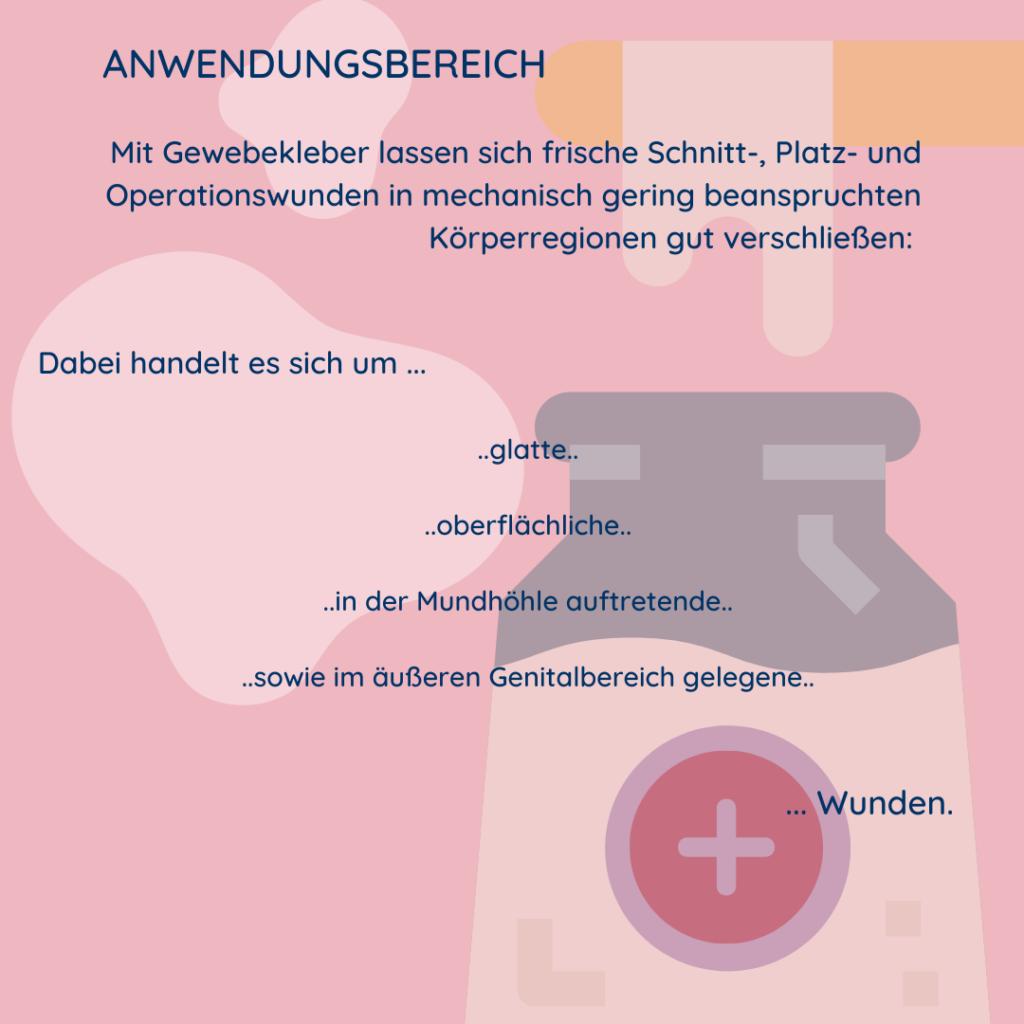 Abbildung von Anwendungsbereichen für Wund- und Gewebekleber.