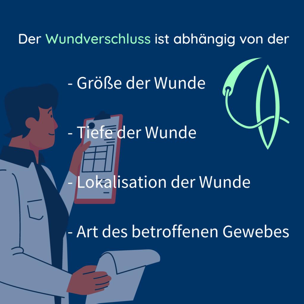 Abbildung der 4 Indikatoren zur Ermittlung der optimalen Wundverschlusstechniken.